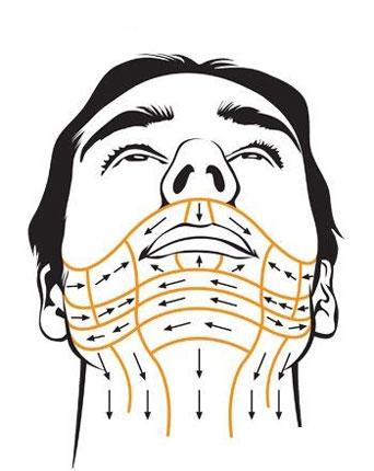 نحوه استفاده از ریش تراش